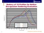 battery of 10 profiles for reflow encapsulant soldering evaluation