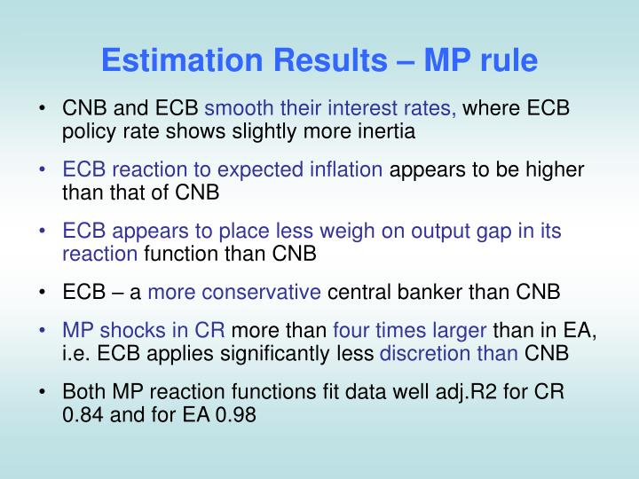 Estimation Results – MP rule