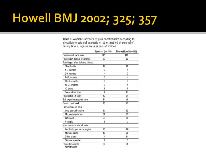 Howell BMJ 2002; 325; 357