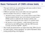 basic framework of cnb s stress tests