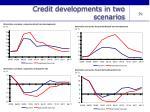 credit developments in two scenarios