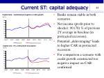 current st capital adequacy