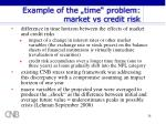example of the time problem market vs credit risk