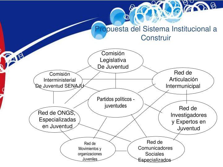 Propuesta del Sistema Institucional a Construir