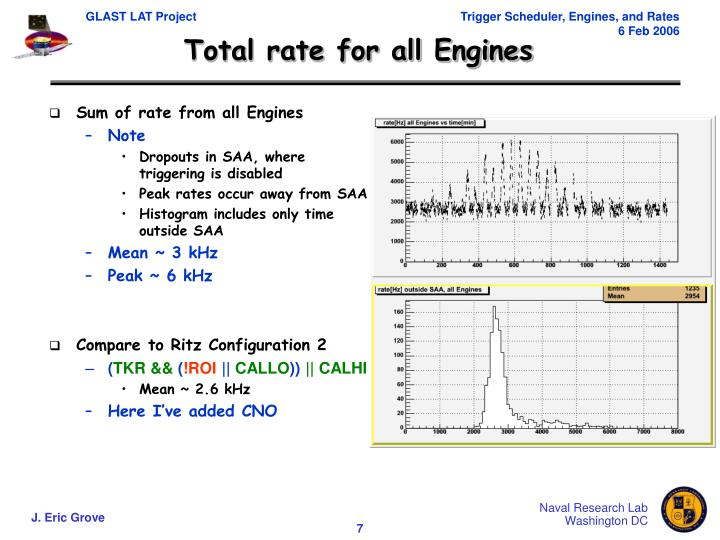 Total rate for all Engines