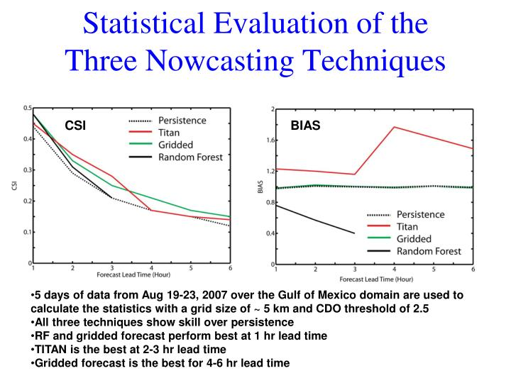 Statistical Evaluation of the Three Nowcasting Techniques