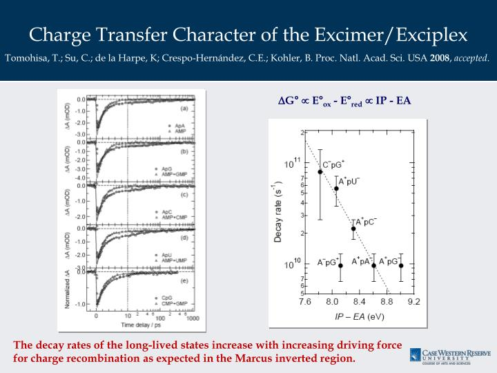 Charge Transfer Character of the Excimer/Exciplex