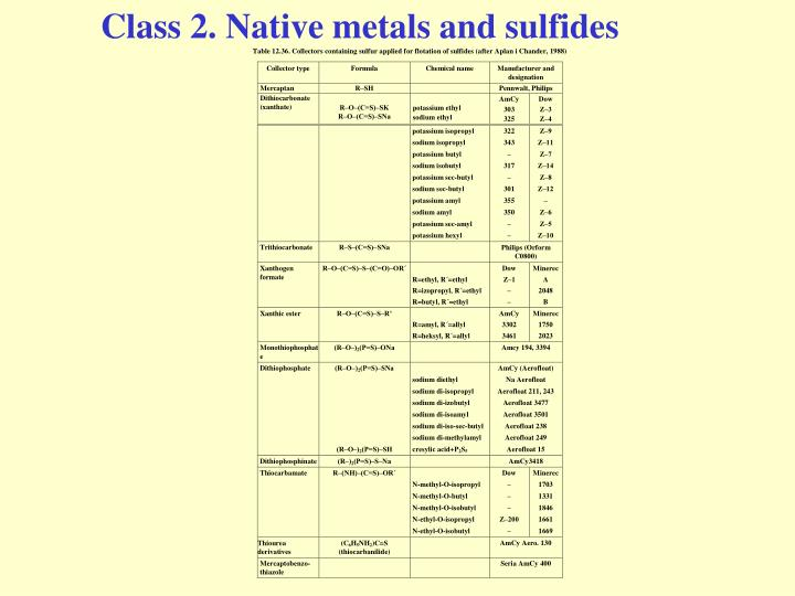 Class 2. Native metals and sulfides