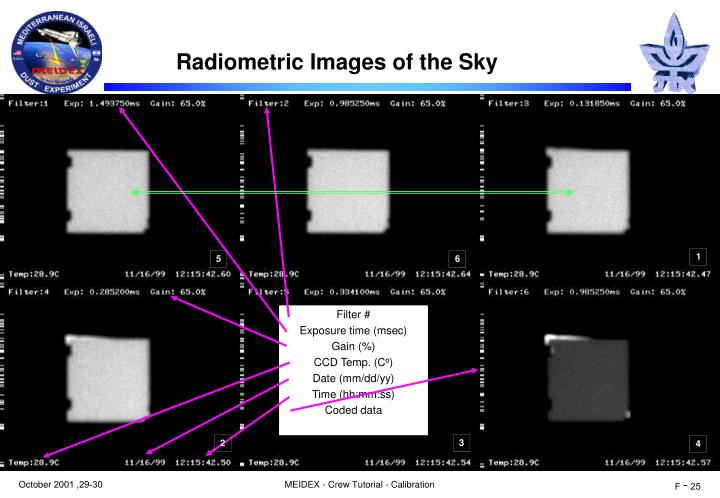 Radiometric Images of the Sky
