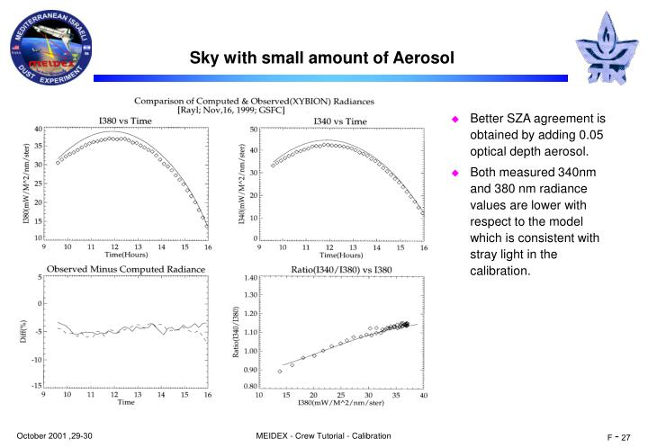 Sky with small amount of Aerosol