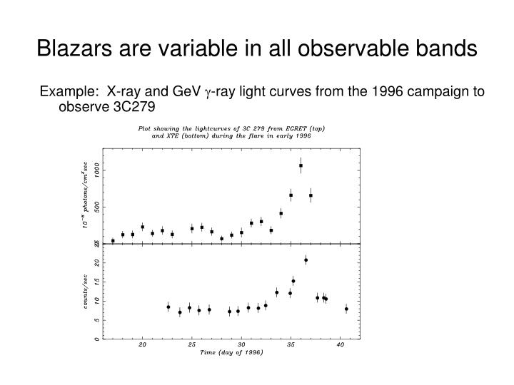 Blazars are variable in all observable bands