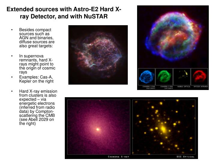 Extended sources with Astro-E2 Hard X-ray Detector, and with NuSTAR