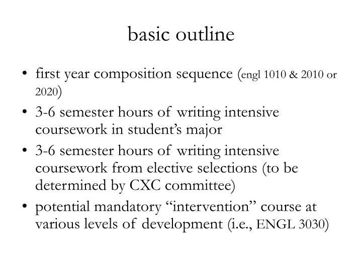 Basic outline