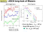 asca long look of blazars