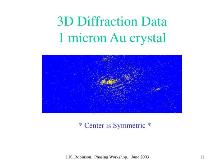 3D Diffraction Data