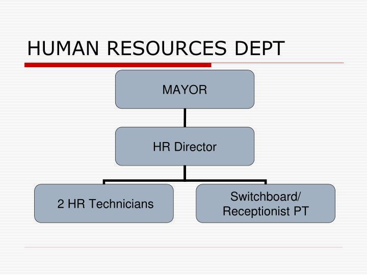 HUMAN RESOURCES DEPT