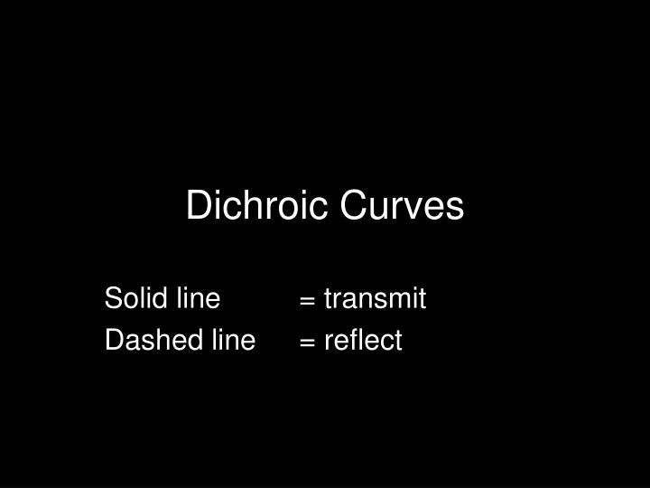 Dichroic Curves