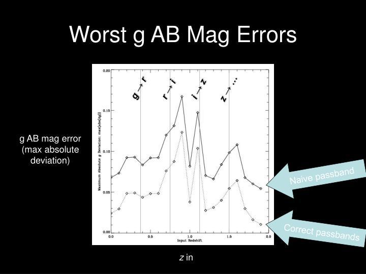 Worst g AB Mag Errors