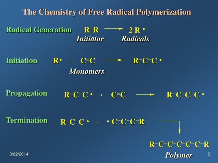 The Chemistry of Free Radical Polymerization
