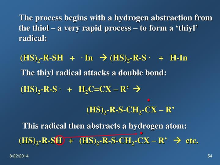 The process begins with a hydrogen abstraction from