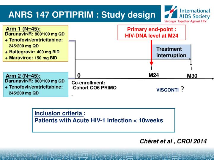 ANRS 147 OPTIPRIM : Study design