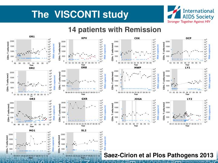 The  VISCONTI study
