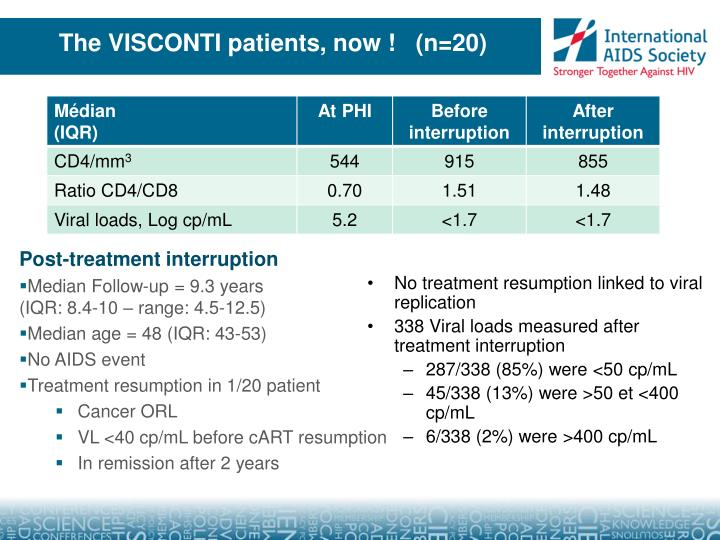 The VISCONTI patients, now !   (n=20)