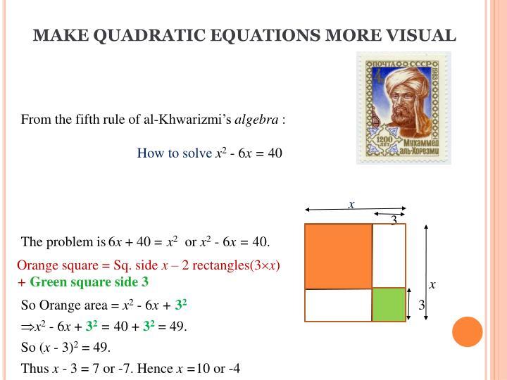 MAKE QUADRATIC EQUATIONS MORE VISUAL