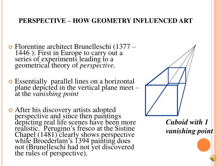 PERSPECTIVE – HOW GEOMETRY INFLUENCED ART