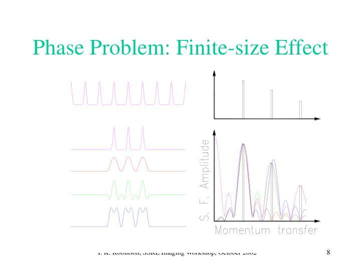 Phase Problem: Finite-size Effect