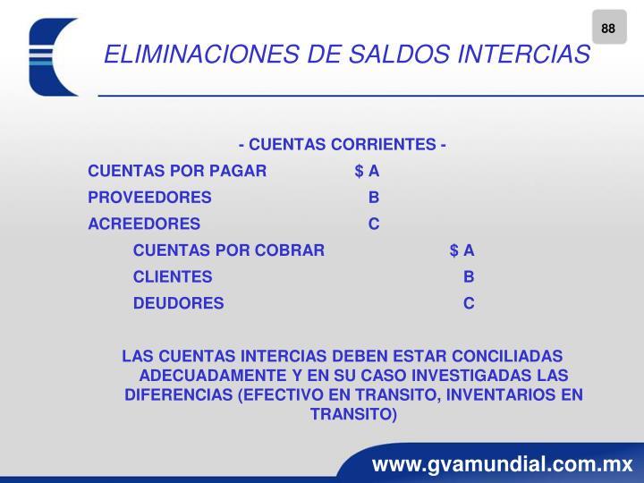 ELIMINACIONES DE SALDOS INTERCIAS