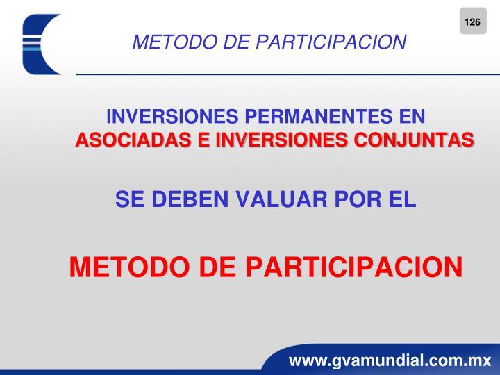 METODO DE PARTICIPACION