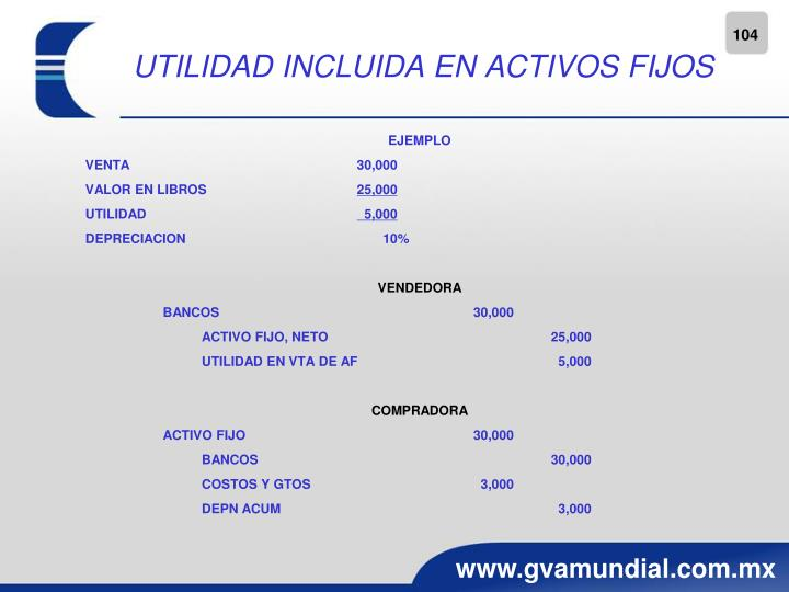 UTILIDAD INCLUIDA EN ACTIVOS FIJOS