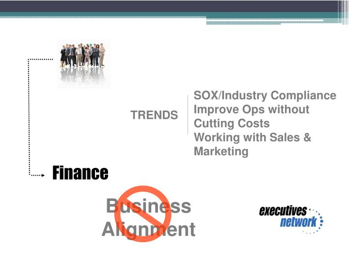 SOX/Industry Compliance