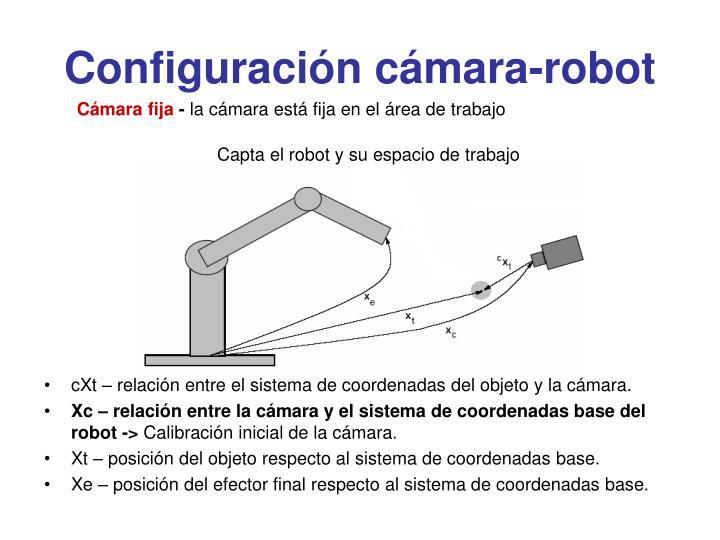 Configuración cámara-robot