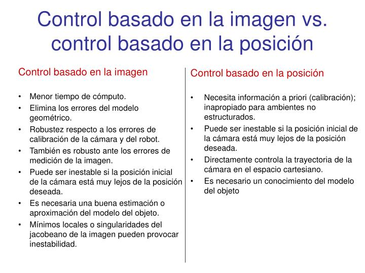 Control basado en la imagen