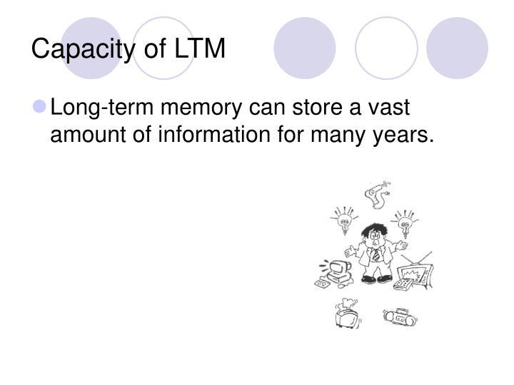 Capacity of LTM