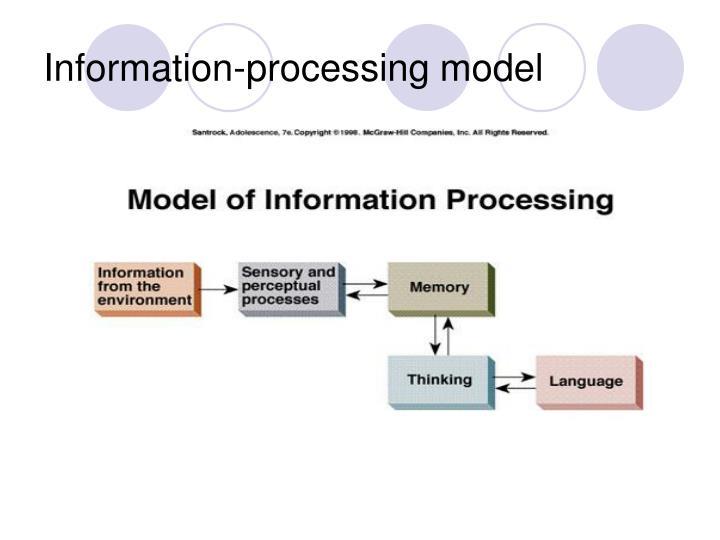 Information-processing model