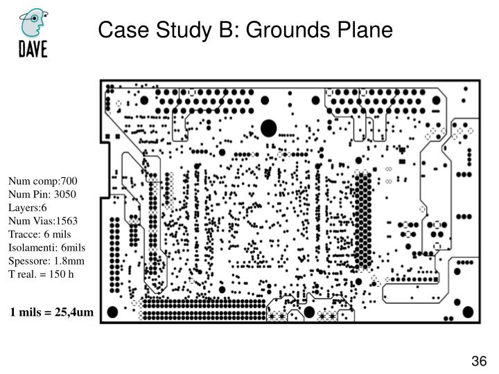 Case Study B: Grounds Plane