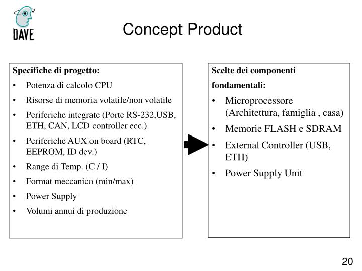 Concept Product