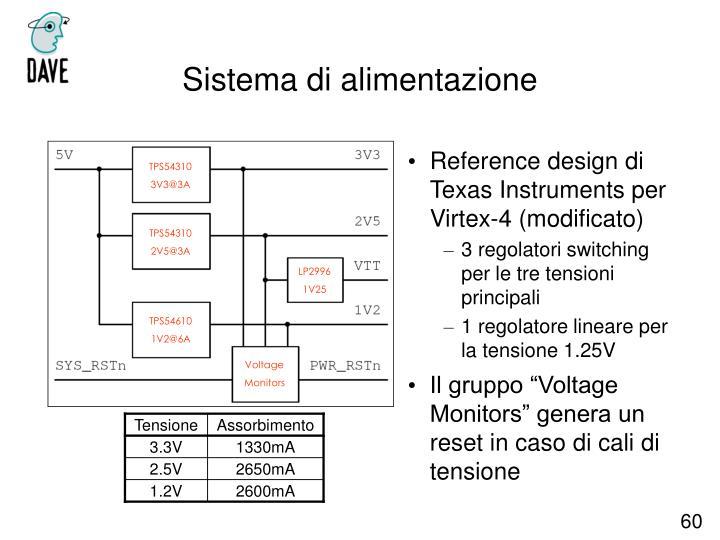 Reference design di Texas Instruments per Virtex-4 (modificato)