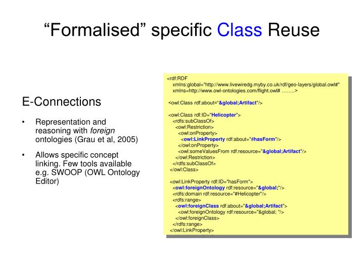 """""""Formalised"""" specific"""