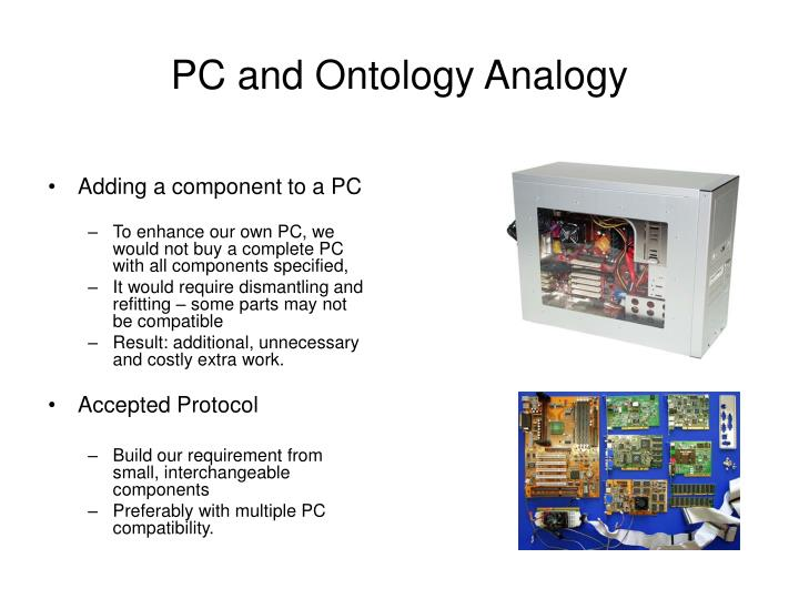 PC and Ontology Analogy