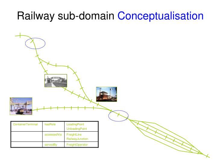 Railway sub-domain