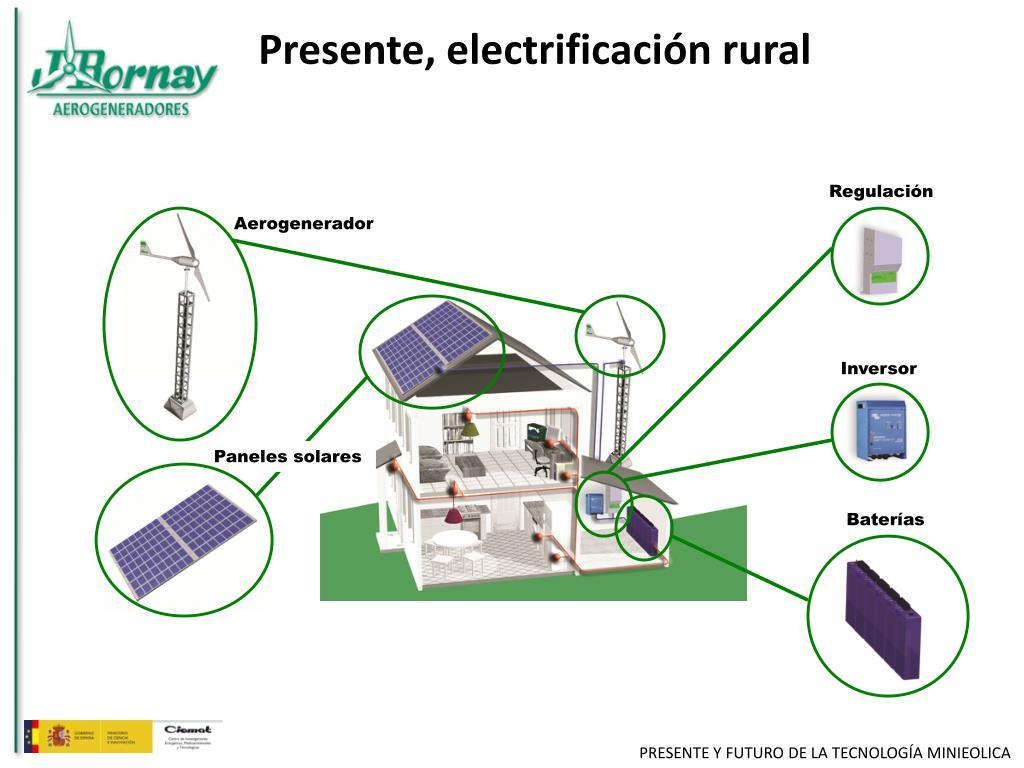 PPT - PRESENTE Y FUTURO DE LA TECNOLOGÍA MINIEOLICA
