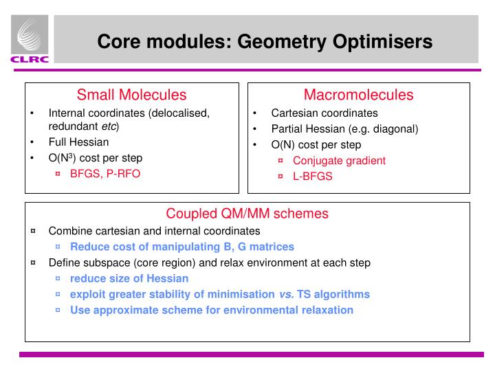 Core modules: Geometry Optimisers