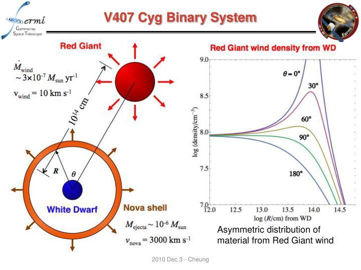 V407 Cyg Binary System