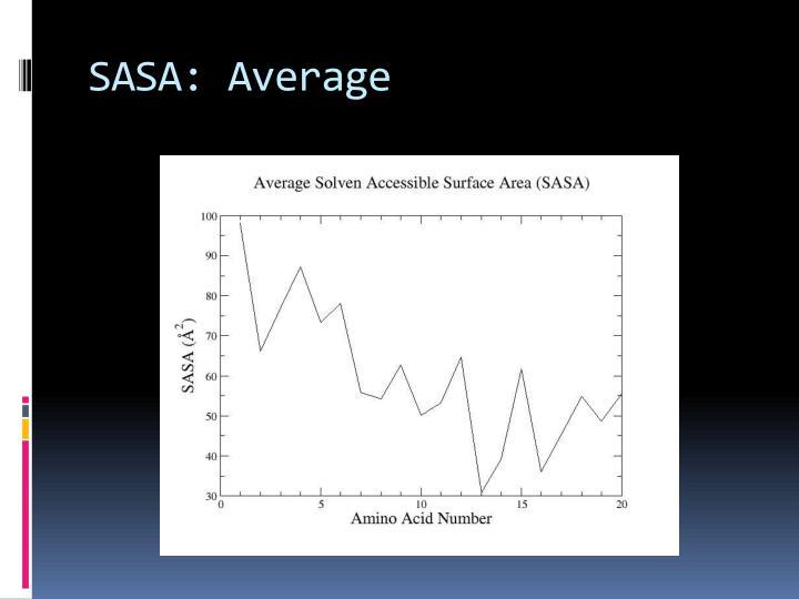 SASA: Average