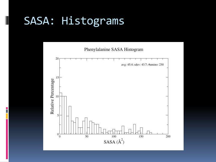 SASA: Histograms