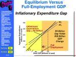 equilibrium versus full employment gdp1
